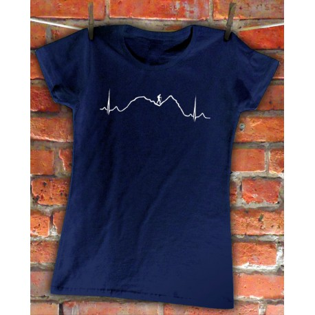 GÓRY EKG